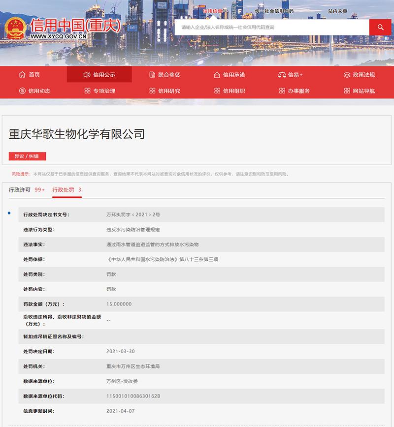 红太阳控股子公司华歌生物因偷排污水 被罚款15万元