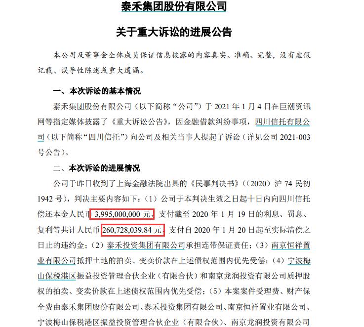 巨亏还输了40多亿官司 泰禾市值仅剩64亿