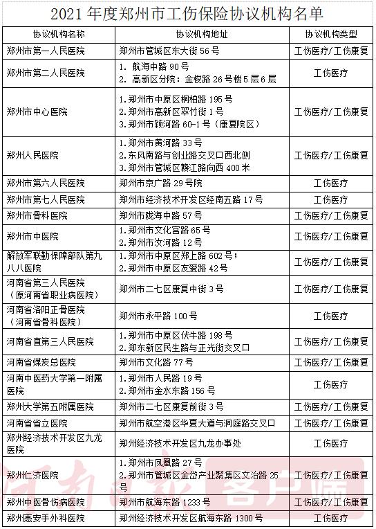 郑州开辟因汛致伤申报绿色通道 减轻企业负担